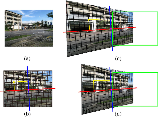 Figure 4 for Single-Perspective Warps in Natural Image Stitching