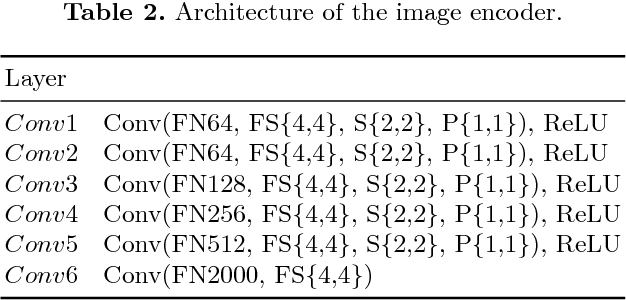 Figure 4 for Flow-Grounded Spatial-Temporal Video Prediction from Still Images