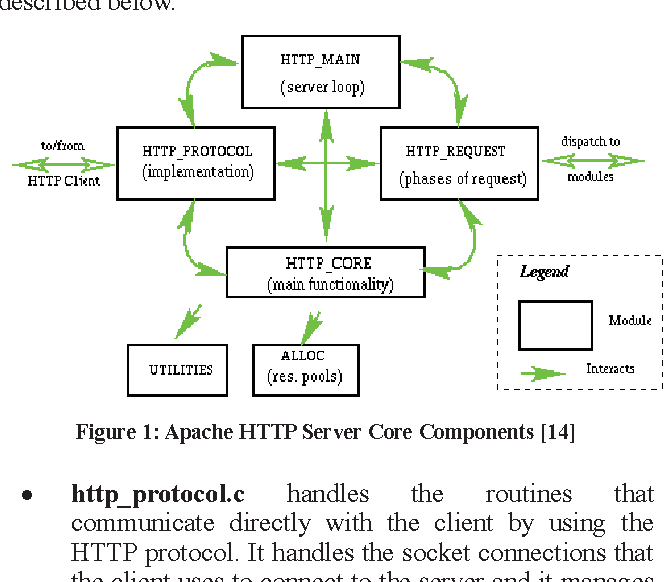 PDF] Relationship between Attack Surface and Vulnerability Density