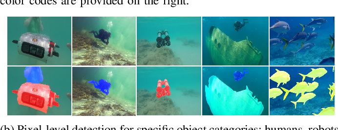Figure 1 for Semantic Segmentation of Underwater Imagery: Dataset and Benchmark