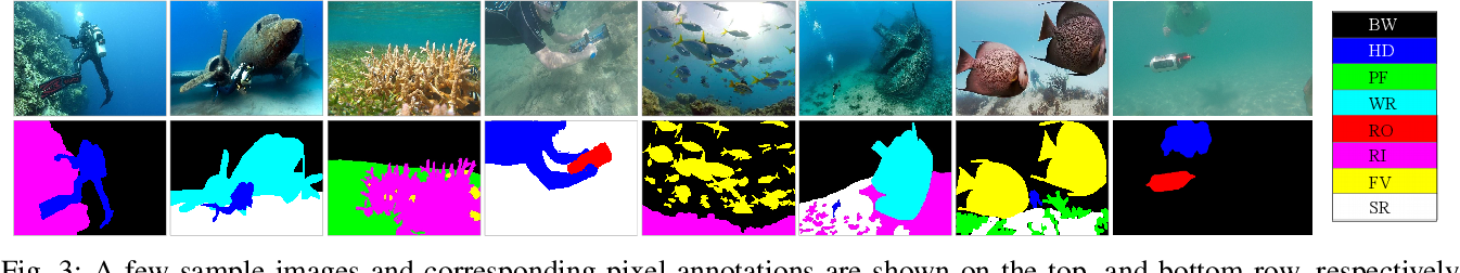 Figure 3 for Semantic Segmentation of Underwater Imagery: Dataset and Benchmark