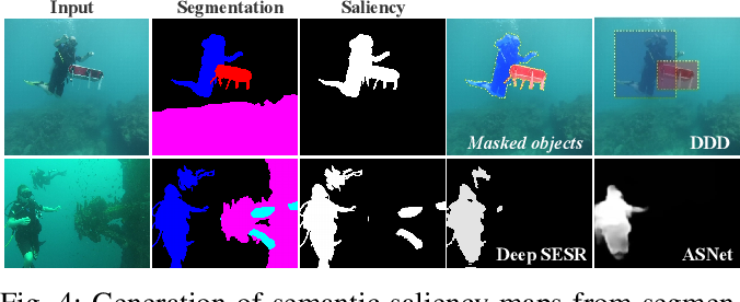 Figure 4 for Semantic Segmentation of Underwater Imagery: Dataset and Benchmark