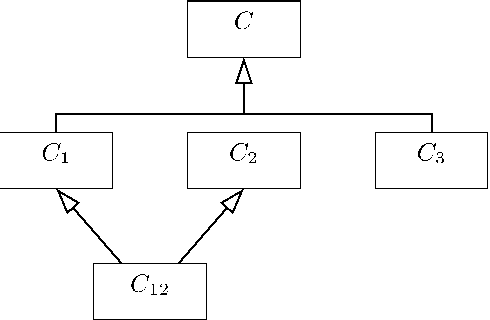 Fig. 11. A class hierarchy with most-specific-class assumption.