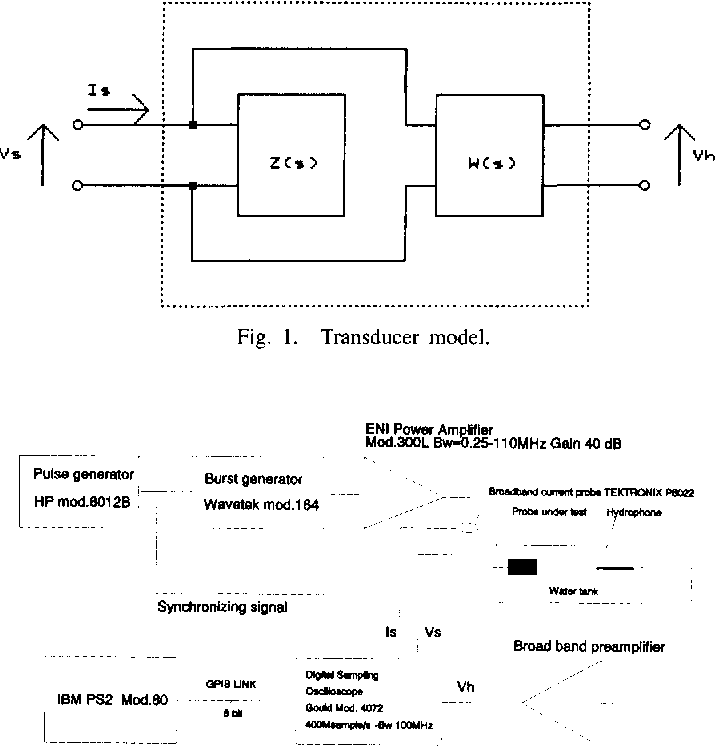 Figure 1 from Ultrasonic transducers as a black-box