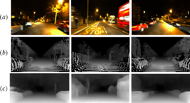 Figure 1 for Unsupervised Monocular Depth Estimation for Night-time Images using Adversarial Domain Feature Adaptation