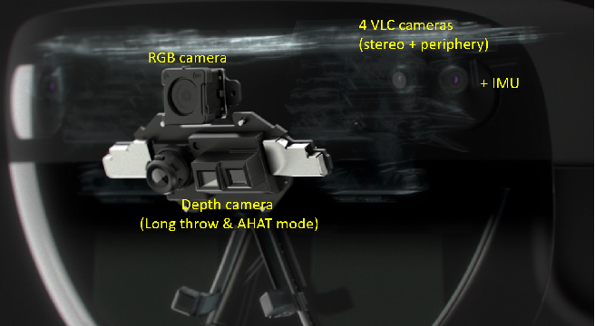 Figure 4 for HoloLens 2 Research Mode as a Tool for Computer Vision Research