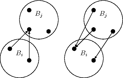 Figure 3 for Multiple Instance Learning with Bag Dissimilarities