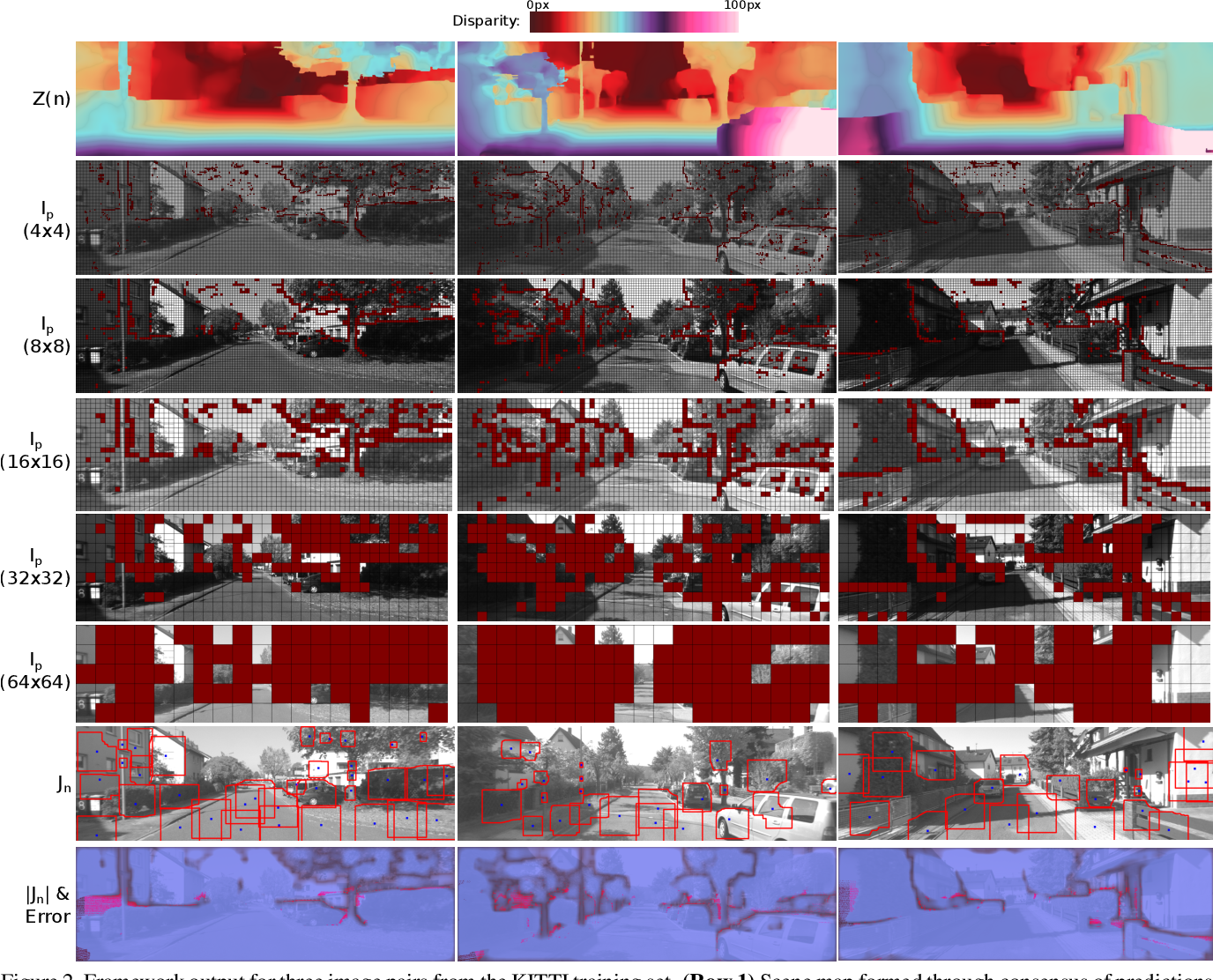 Figure 3 for Low-level Vision by Consensus in a Spatial Hierarchy of Regions