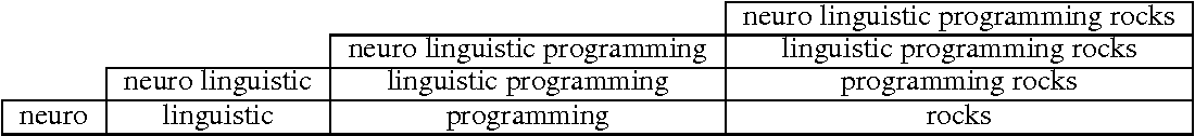 Figure 1 for Jointly Learning Sentence Embeddings and Syntax with Unsupervised Tree-LSTMs