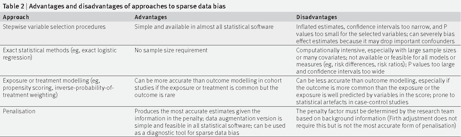 Data collection methods. After choosing a sampling method, we need.