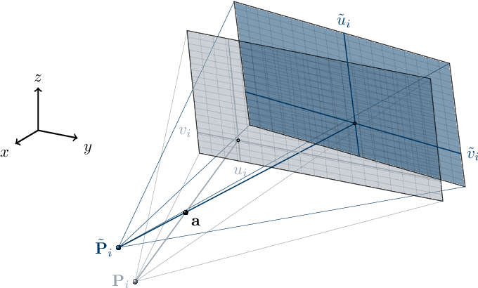 Figure 1 for Appearance Learning for Image-based Motion Estimation in Tomography