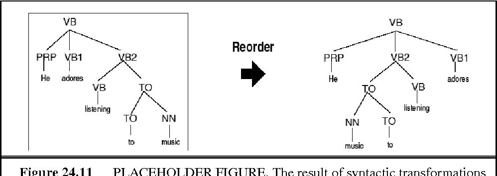 figure 24.11