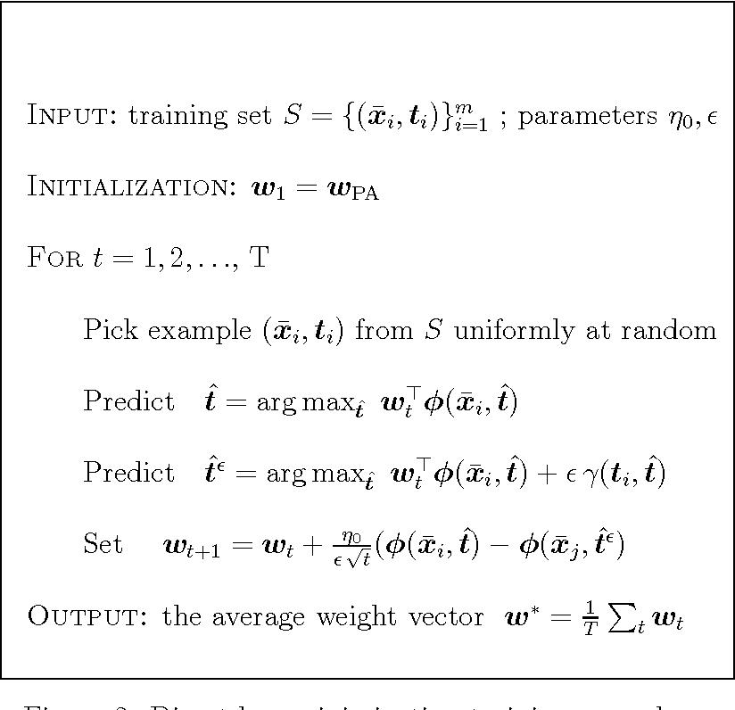 Figure 3 for Automatic measurement of vowel duration via structured prediction