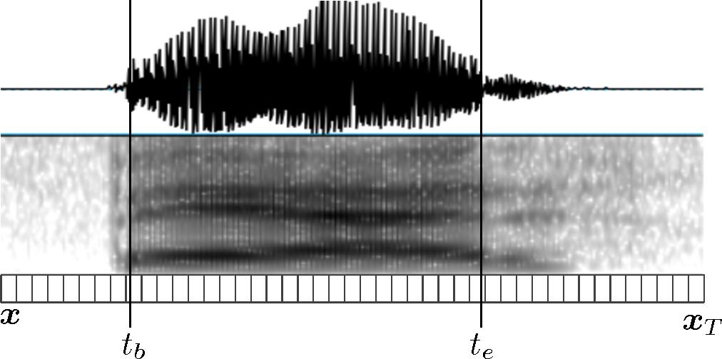 Figure 1 for Automatic measurement of vowel duration via structured prediction
