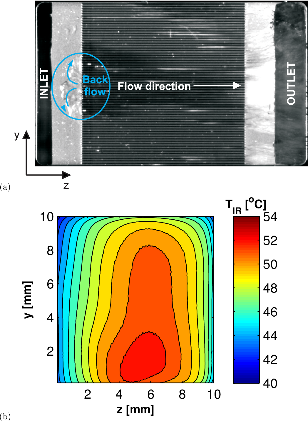 Figure 3.9: Snapshots of the high-speed flow visualization and the time-averaged IR temperature maps of the test section's base provided by the two-phase flow boiling of R245fa for Gch=2'035 kgm−2 s−1 and qb=36.5Wcm−2: (a), (b) without any inlet restrictions, and (c), (d) with the 50µm-wide, 100µm-deep, and 100µm-long inlet micro-orifices (Szczukiewicz et al., 2012b). The flow is from left to right. The figure continues over pp. 39 – 40.