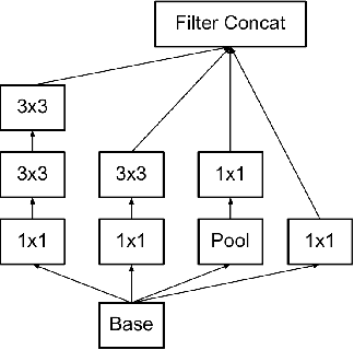 Figure 1 for Towards Highly Accurate Coral Texture Images Classification Using Deep Convolutional Neural Networks and Data Augmentation