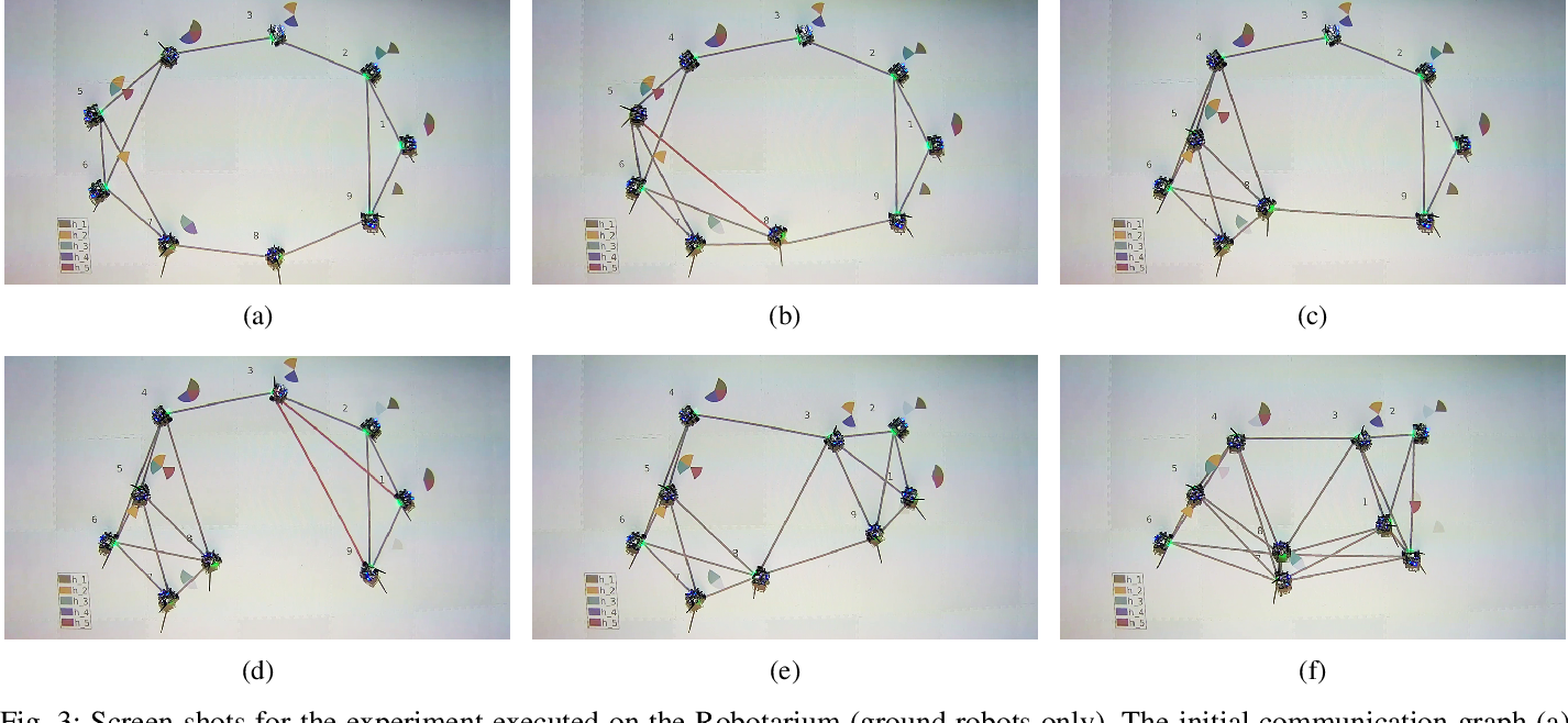 Figure 3 for Resilient Monitoring in Heterogeneous Multi-robot Systems through Network Reconfiguration