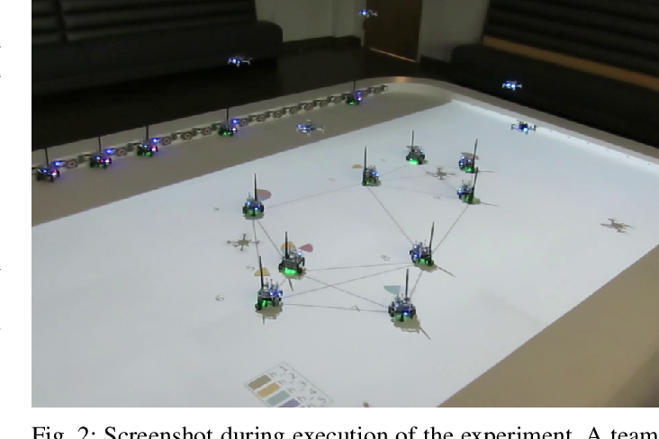Figure 2 for Resilient Monitoring in Heterogeneous Multi-robot Systems through Network Reconfiguration