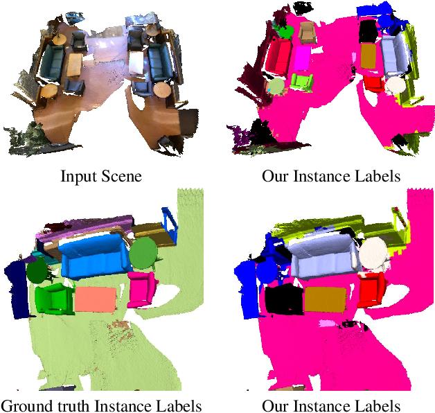 Figure 1 for 3D Instance Segmentation via Multi-task Metric Learning