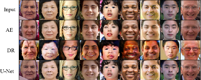 Figure 1 for Pixel Sampling for Style Preserving Face Pose Editing