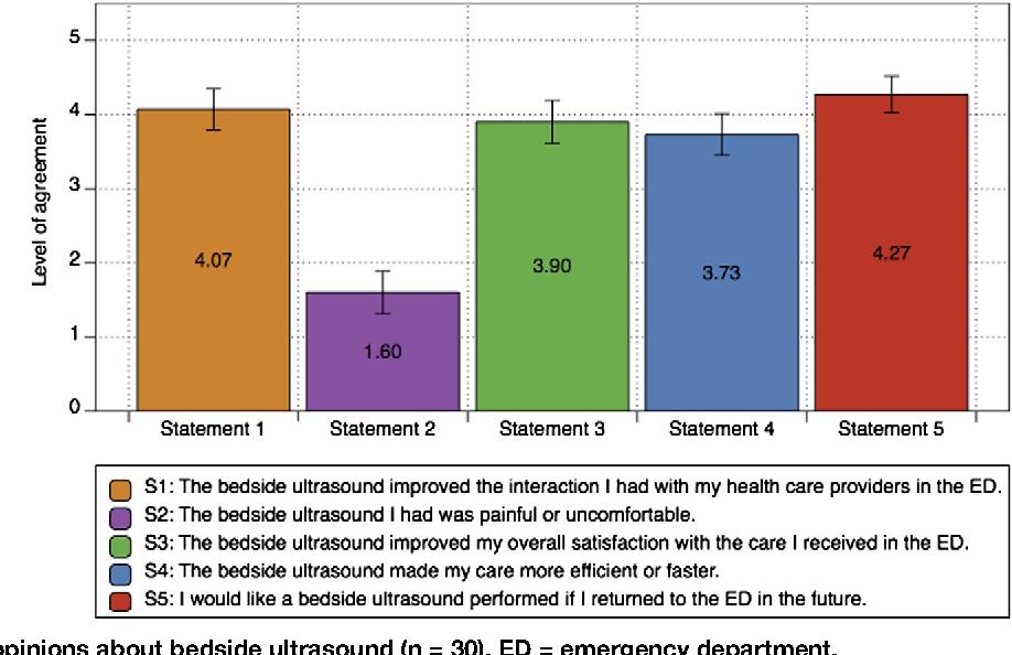 Figure 3 from Ma Ultrasound in Emergency Medicine BEDSIDE