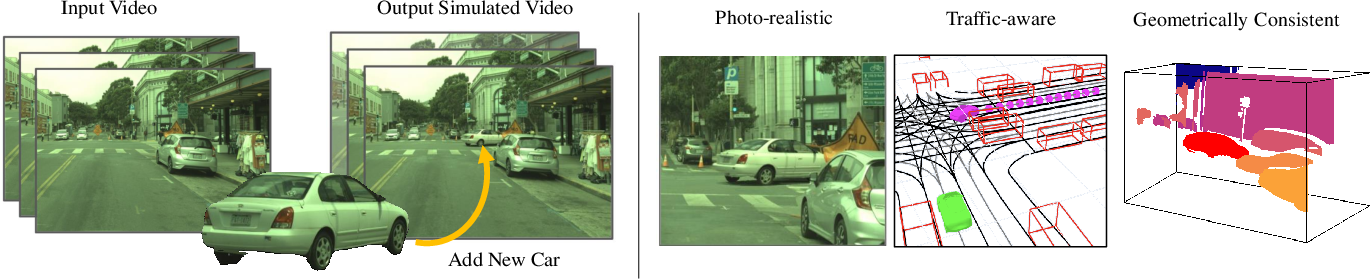 Figure 1 for GeoSim: Photorealistic Image Simulation with Geometry-Aware Composition