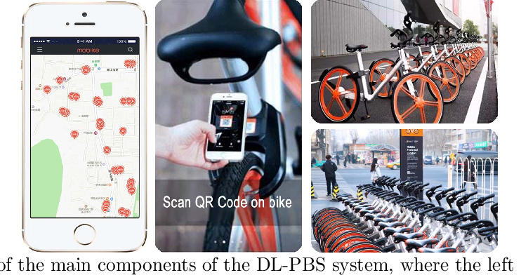 Figure 3 for Dynamic Bicycle Dispatching of Dockless Public Bicycle-sharing Systems using Multi-objective Reinforcement Learning