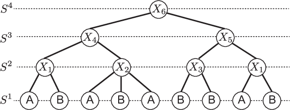 Figure 2 for Scalable Alignment Kernels via Space-Efficient Feature Maps