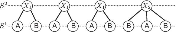 Figure 3 for Scalable Alignment Kernels via Space-Efficient Feature Maps