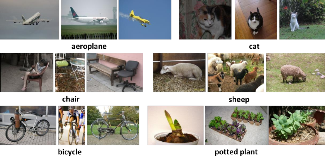 Figure 3 for Multiview Hessian Discriminative Sparse Coding for Image Annotation