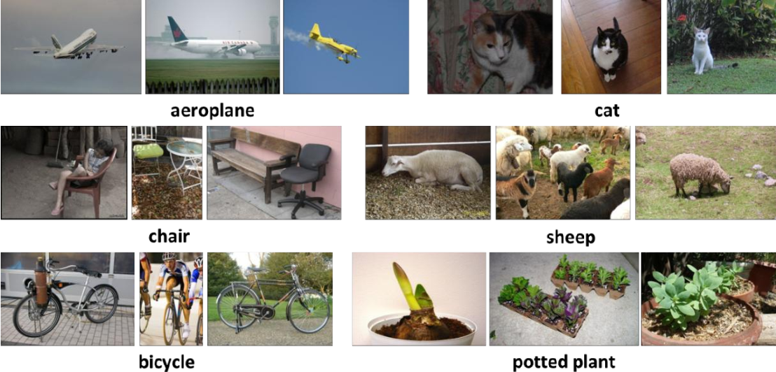 Figure 4 for Multiview Hessian Discriminative Sparse Coding for Image Annotation