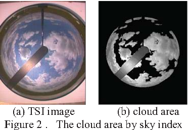 Recognition of stratiform clouds based on texture features