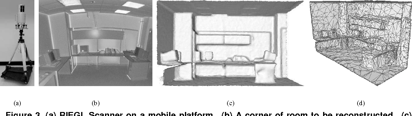 Figure 3 from 3D reconstruction of indoor and outdoor scenes using a