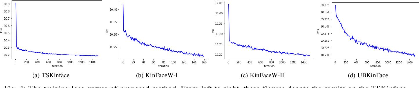 Figure 4 for Deep Collaborative Multi-Modal Learning for Unsupervised Kinship Estimation
