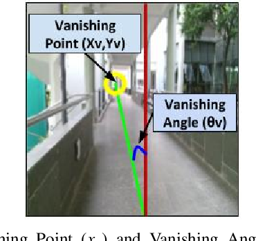 Figure 2 for A Deep Learning Approach for Robust Corridor Following