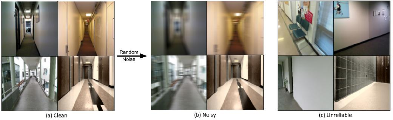 Figure 3 for A Deep Learning Approach for Robust Corridor Following