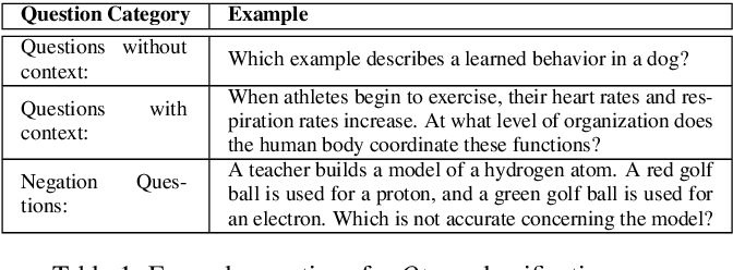Figure 2 for Science Question Answering using Instructional Materials