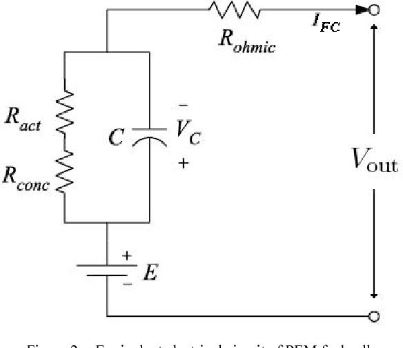 a simple pem fuel cell emulator using electrical circuit model rh semanticscholar org Basic Electrical Wiring Electric Light Wiring Diagram