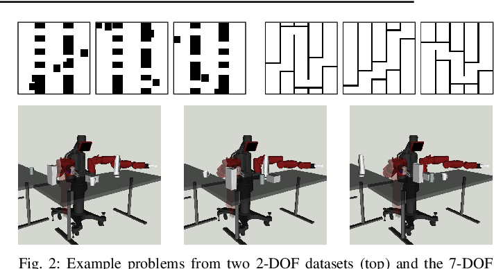 Figure 2 for Posterior Sampling for Anytime Motion Planning on Graphs with Expensive-to-Evaluate Edges