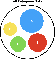 Figure 1 for Domain Adaptation for Enterprise Email Search