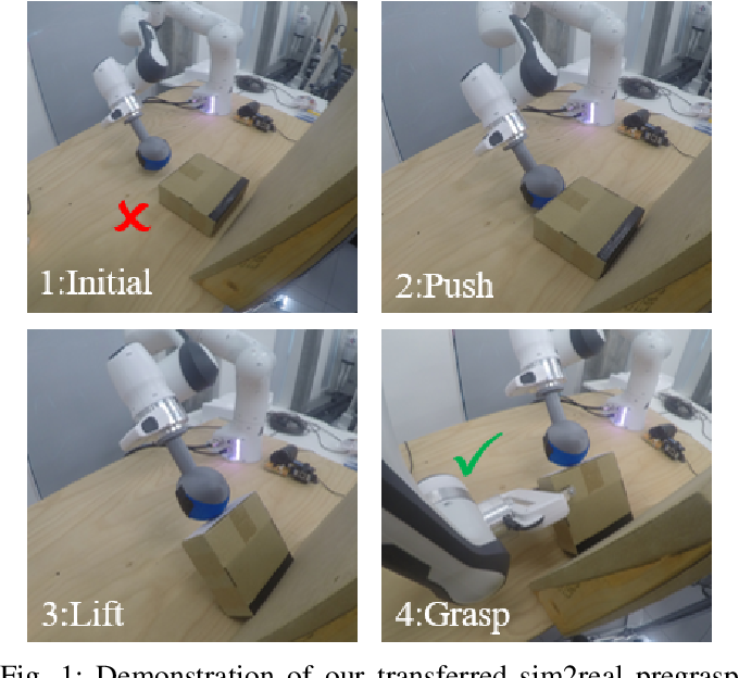 Figure 1 for Learning Pregrasp Manipulation of Objects from Ungraspable Poses