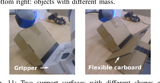 Figure 3 for Learning Pregrasp Manipulation of Objects from Ungraspable Poses