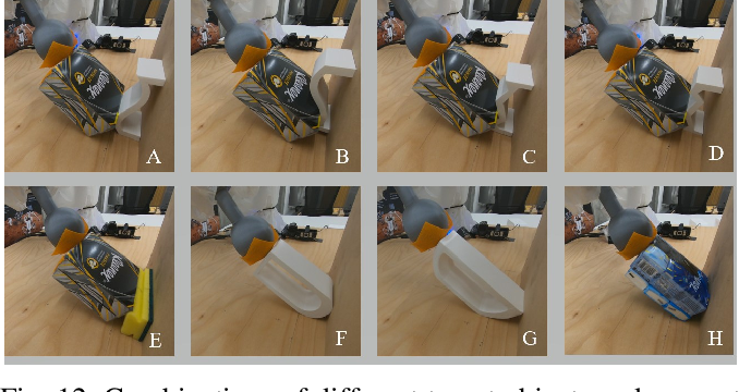 Figure 4 for Learning Pregrasp Manipulation of Objects from Ungraspable Poses