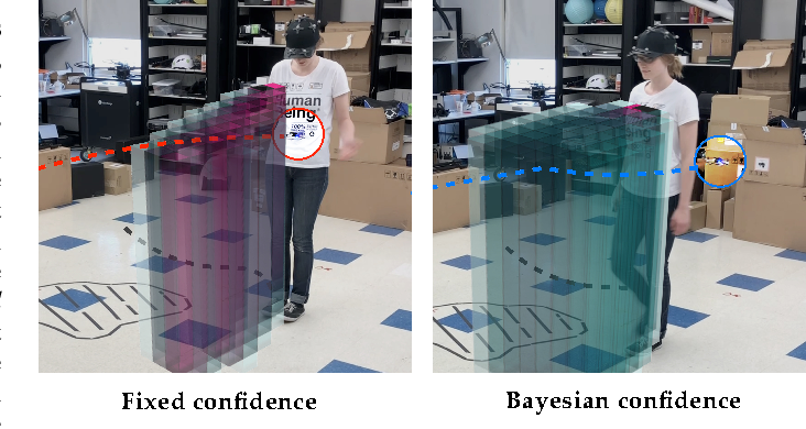 Figure 1 for Probabilistically Safe Robot Planning with Confidence-Based Human Predictions