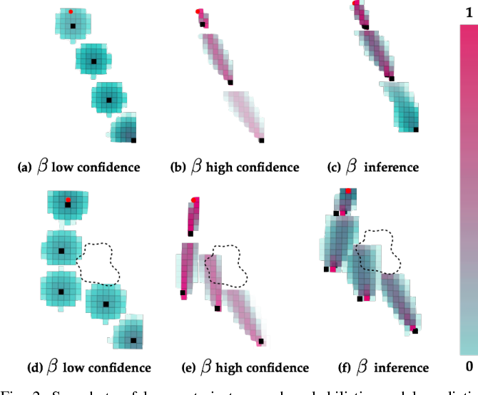 Figure 2 for Probabilistically Safe Robot Planning with Confidence-Based Human Predictions