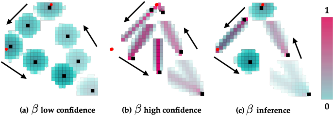 Figure 3 for Probabilistically Safe Robot Planning with Confidence-Based Human Predictions