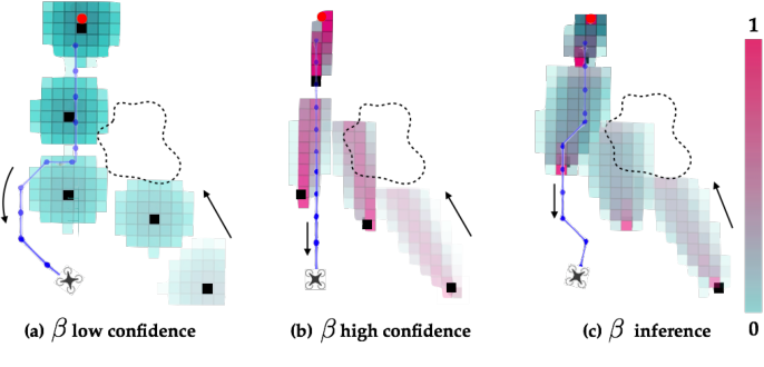 Figure 4 for Probabilistically Safe Robot Planning with Confidence-Based Human Predictions