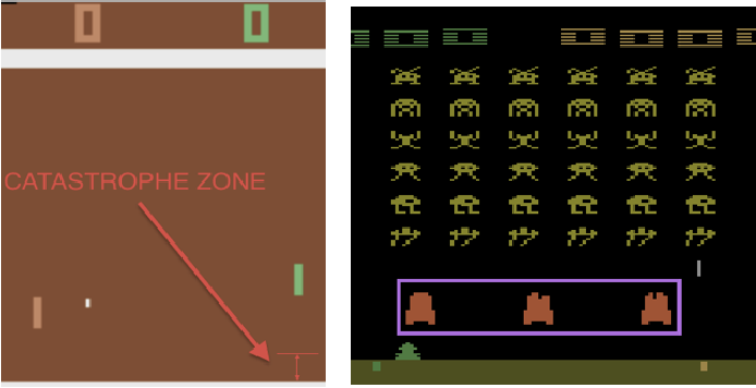 Figure 2 for Trial without Error: Towards Safe Reinforcement Learning via Human Intervention