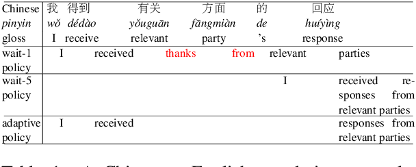 Figure 1 for Simultaneous Translation with Flexible Policy via Restricted Imitation Learning