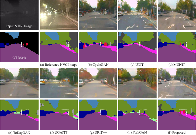Figure 2 for Thermal Infrared Image Colorization for Nighttime Driving Scenes with Top-Down Guided Attention